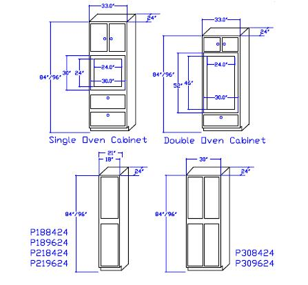 One Linear Inch Of Standard Pantry And Wall Oven Cabinets